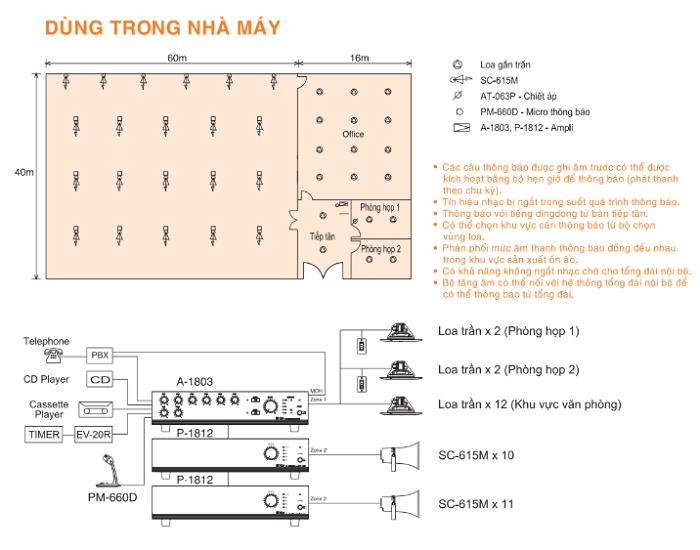 Thiết kế hệ thống loa âm trần trong nhà máy